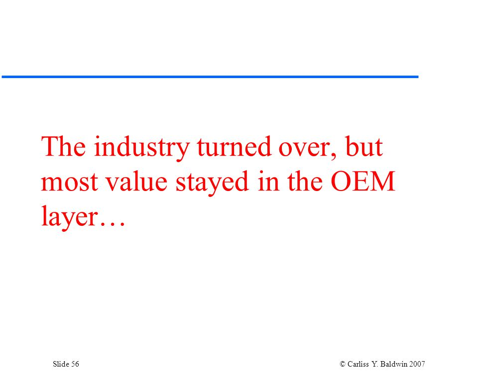 Slide 56 © Carliss Y. Baldwin 2007 The industry turned over, but most value stayed in the OEM layer…