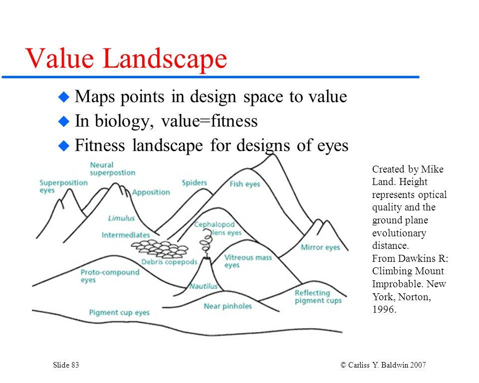 Slide 83 © Carliss Y. Baldwin 2007 Value Landscape  Maps points in design space to value  In biology, value=fitness  Fitness landscape for designs