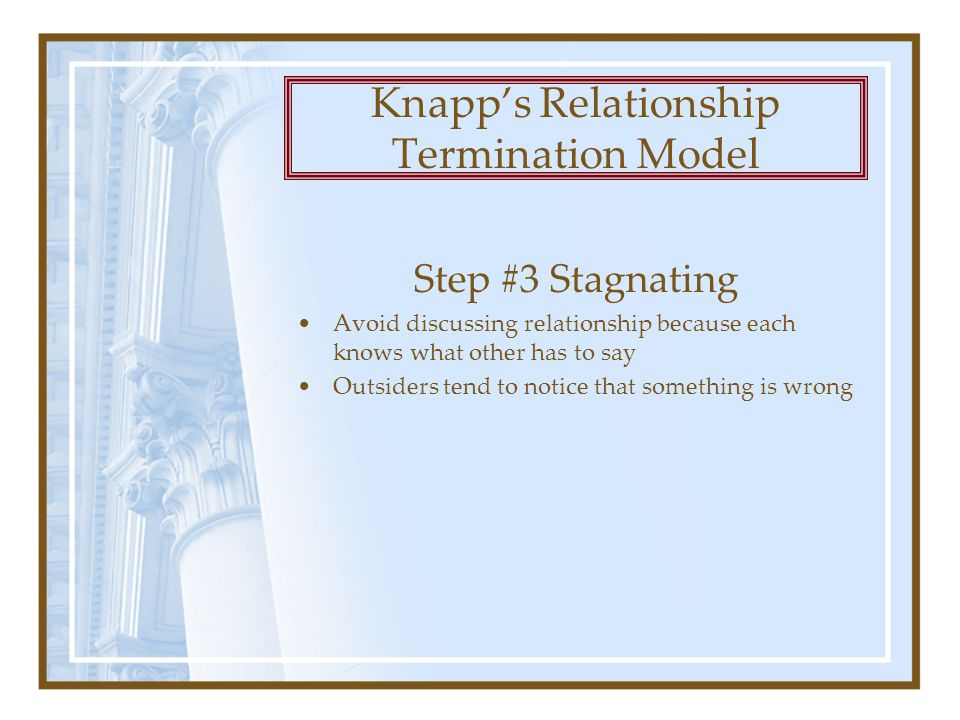Step #3 Stagnating Avoid discussing relationship because each knows what other has to say Outsiders tend to notice that something is wrong Knapp's Relationship Termination Model