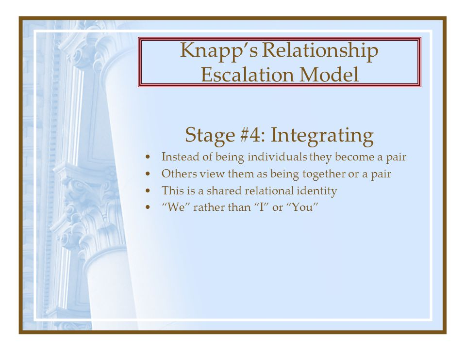 Stage #4: Integrating Instead of being individuals they become a pair Others view them as being together or a pair This is a shared relational identity We rather than I or You Knapp's Relationship Escalation Model