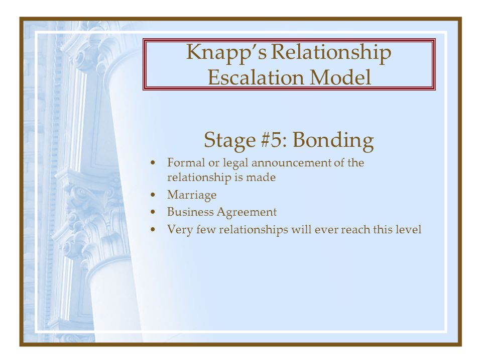 Stage #5: Bonding Formal or legal announcement of the relationship is made Marriage Business Agreement Very few relationships will ever reach this level Knapp's Relationship Escalation Model