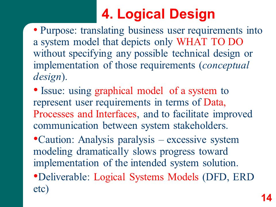 4. Logical Design Purpose: translating business user requirements into a system model that depicts only WHAT TO DO without specifying any possible tec