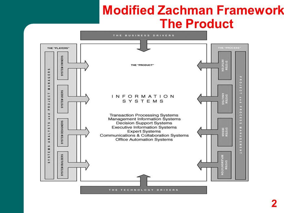 3 Modified Zachman Framework The Stakeholders