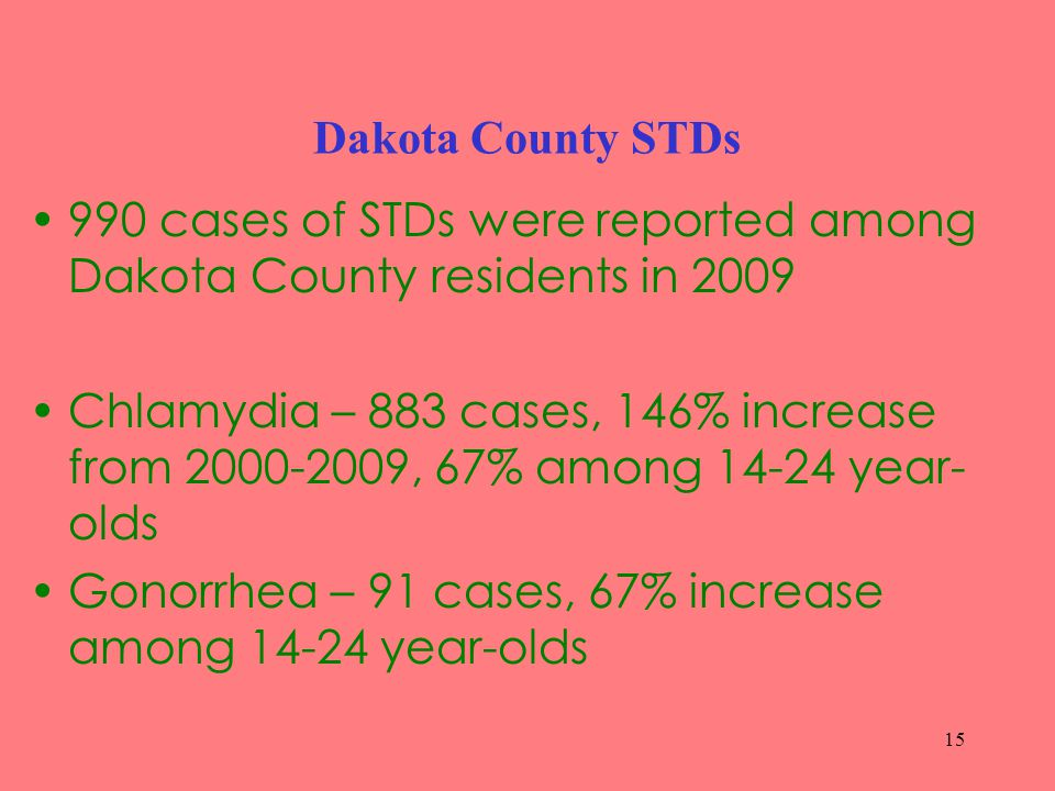 Dakota County STDs 990 cases of STDs were reported among Dakota County residents in 2009 Chlamydia – 883 cases, 146% increase from 2000-2009, 67% among 14-24 year- olds Gonorrhea – 91 cases, 67% increase among 14-24 year-olds 15