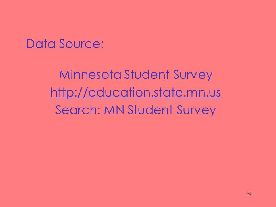 26 Data Source: Minnesota Student Survey http://education.state.mn.us Search: MN Student Survey