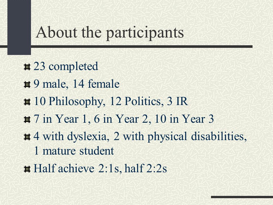About the participants 23 completed 9 male, 14 female 10 Philosophy, 12 Politics, 3 IR 7 in Year 1, 6 in Year 2, 10 in Year 3 4 with dyslexia, 2 with