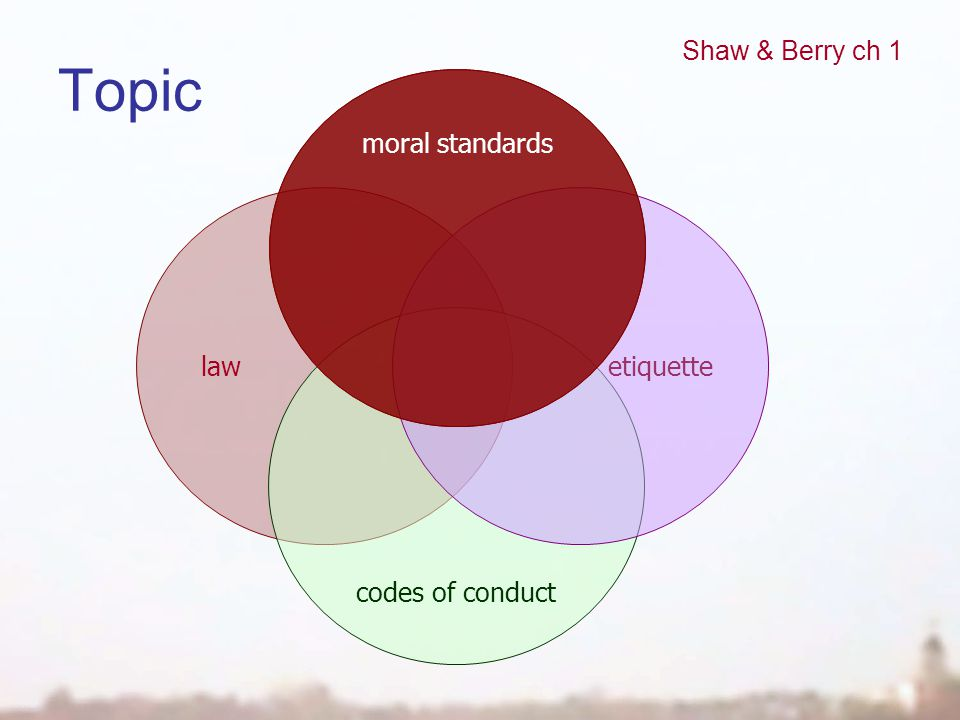 law codes of conduct etiquette moral standards Topic Shaw & Berry ch 1