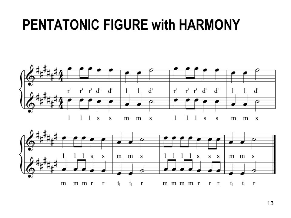 12 PENTATONIC FIGURE 'black notes'