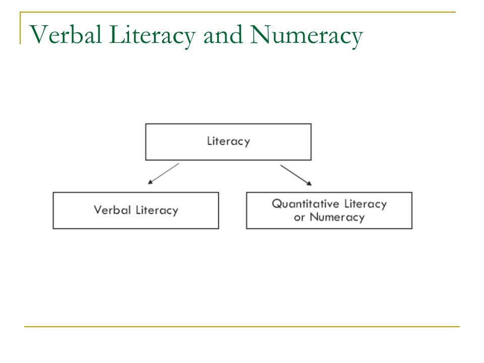 Verbal Literacy and Numeracy