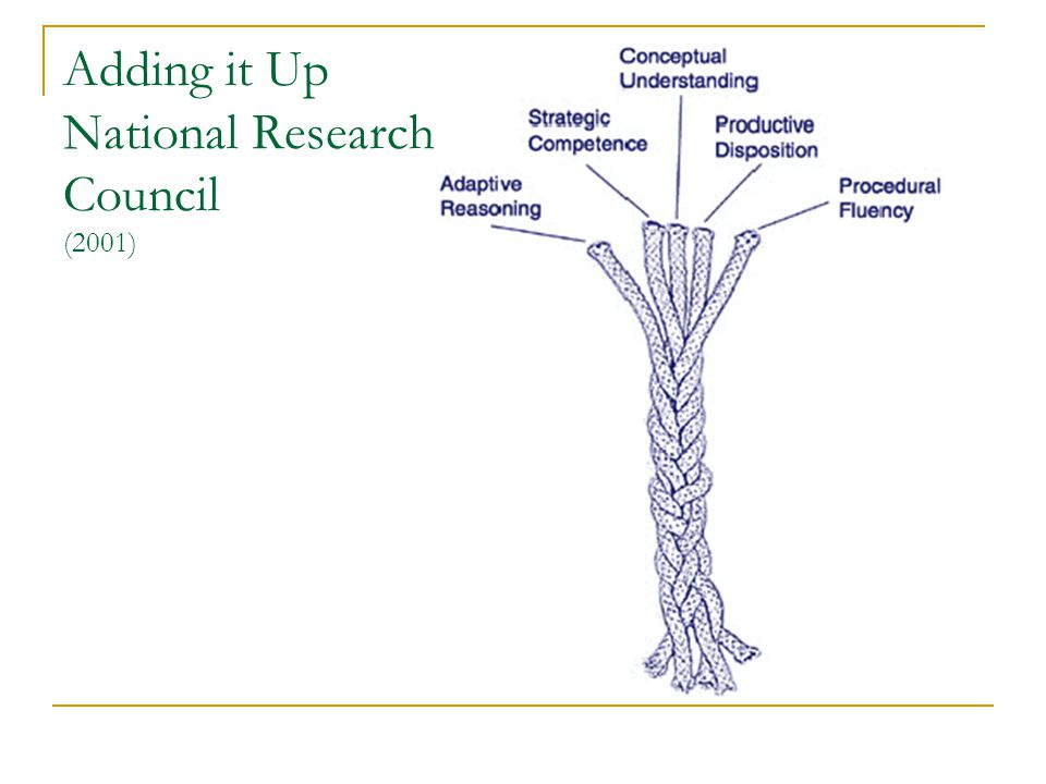 Adding it Up National Research Council (2001)