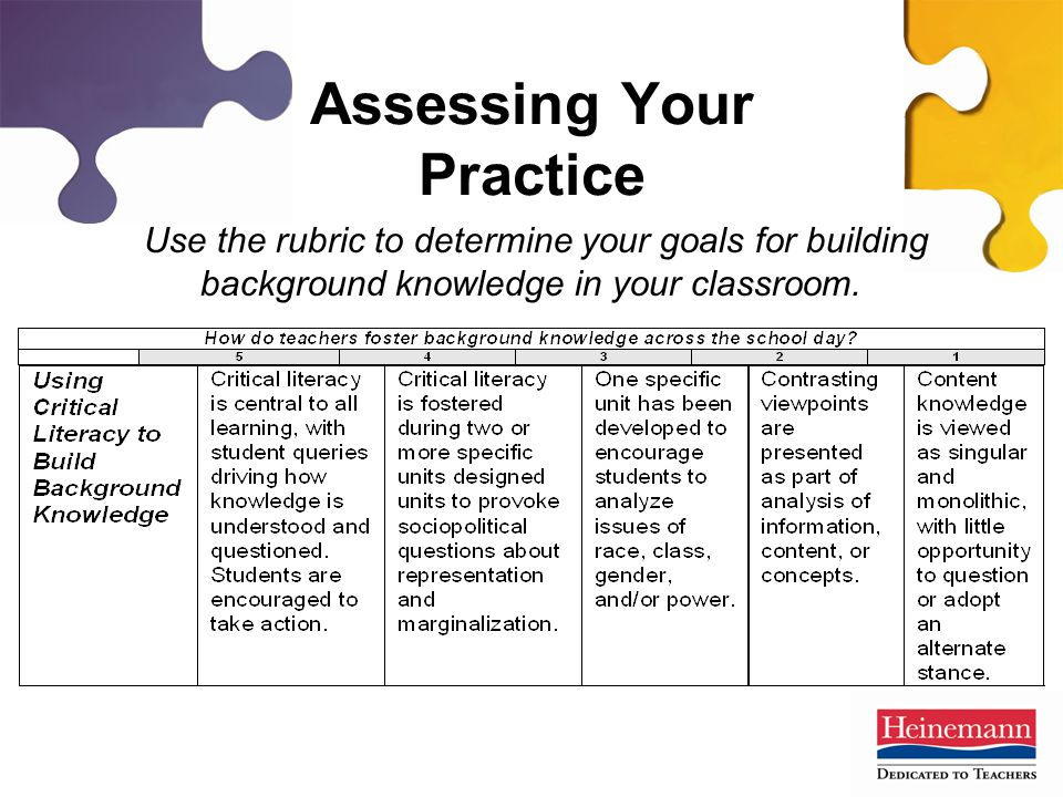 Assessing Your Practice Use the rubric to determine your goals for building background knowledge in your classroom.