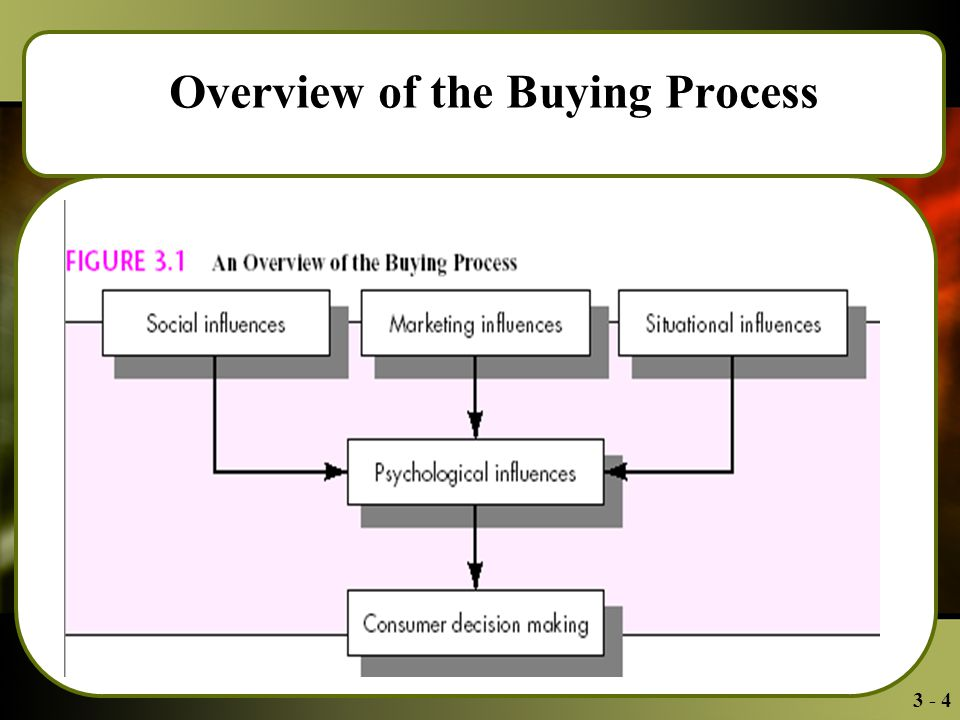 3 - 15 Psychological Influences Product knowledge refers to the amount of information a consumer has stored in his or her memory about the product Product involvement refers to a consumer's perception of the importance or personal relevance of an item
