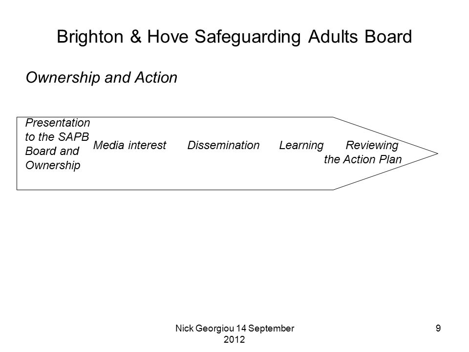 Nick Georgiou 14 September 2012 9 Brighton & Hove Safeguarding Adults Board Ownership and Action Presentation to the SAPB Board and Ownership Media interest Dissemination Learning Reviewing the Action Plan
