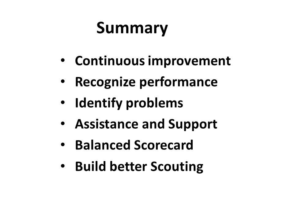 Gauges: Always reflects Determined Standard.