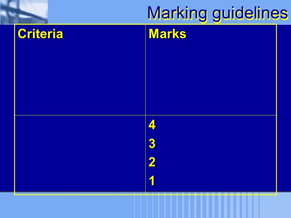 Marking guidelines CriteriaMarks 4321