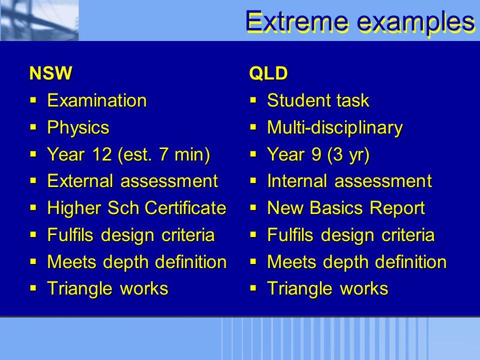 Extreme examples NSW  Examination  Physics  Year 12 (est. 7 min)  External assessment  Higher Sch Certificate  Fulfils design criteria  Meets d