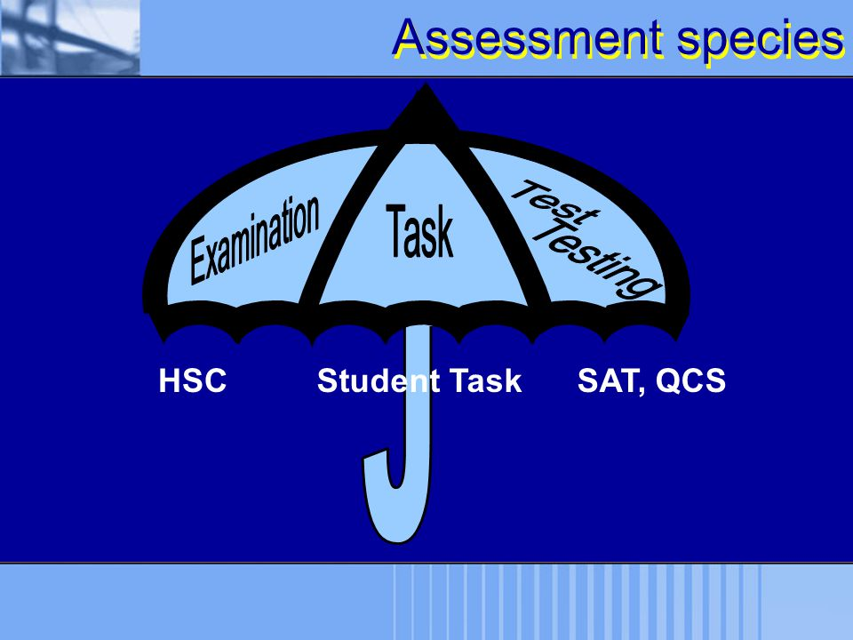 Assessment task Tool or device or constructed situation that creates the opportunity for learners to display the nature and quality of their learning