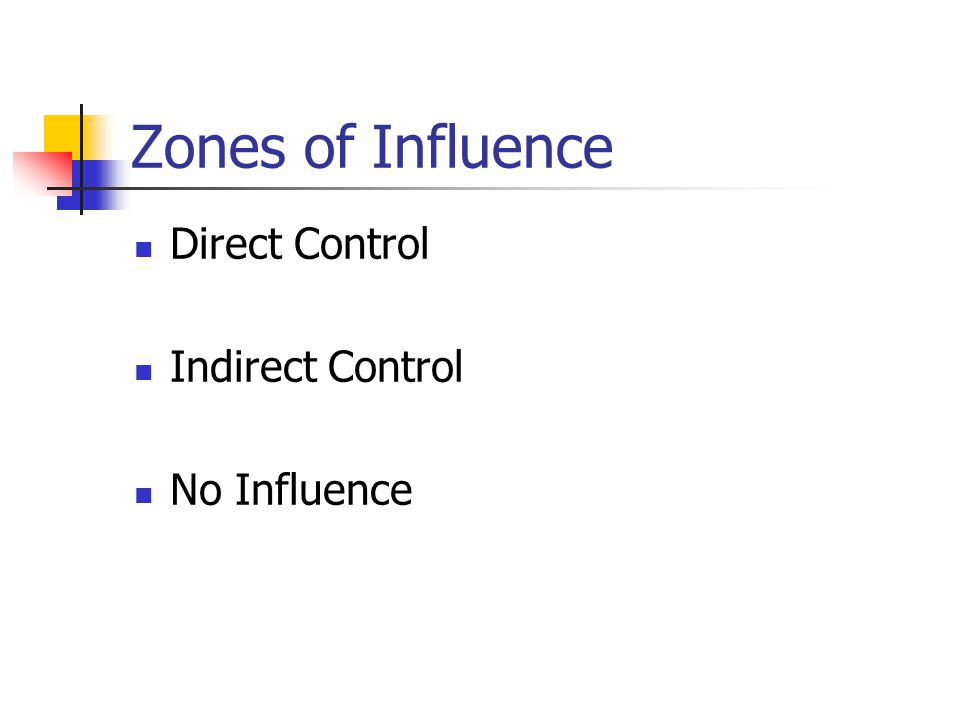 Zones of Influence Direct Control Indirect Control No Influence