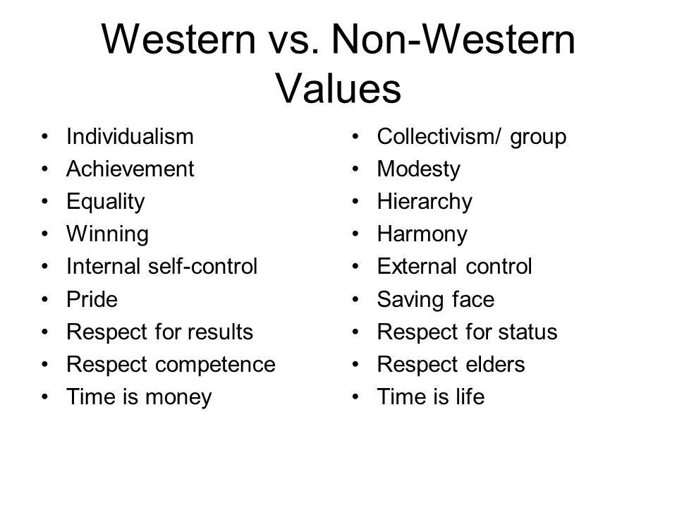 Western vs. Non-Western Values Individualism Achievement Equality Winning Internal self-control Pride Respect for results Respect competence Time is m