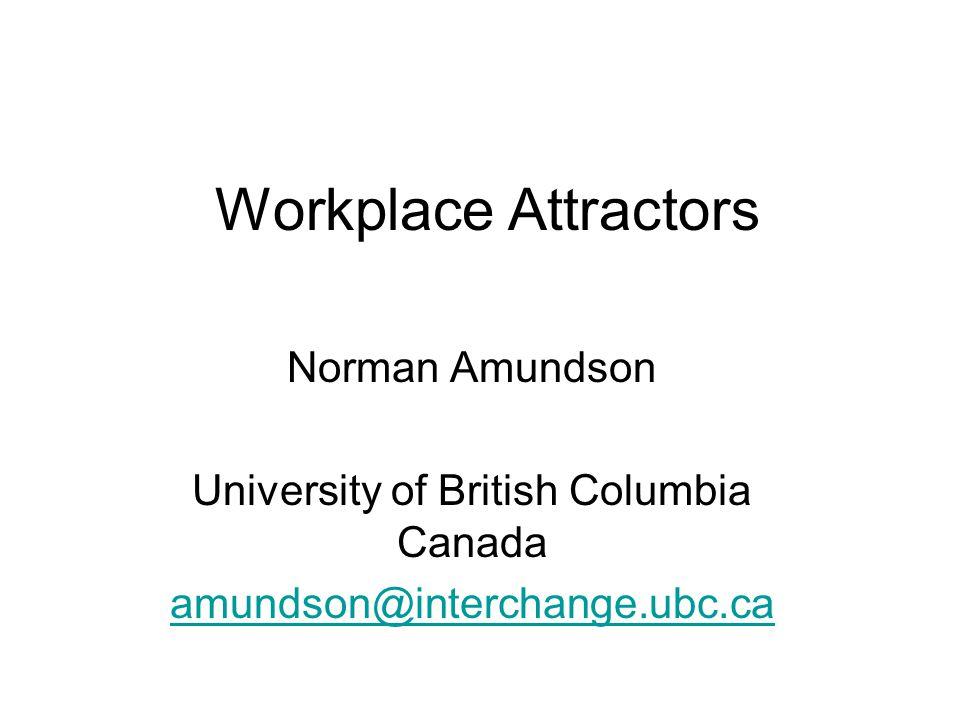 Workplace Attractors Norman Amundson University of British Columbia Canada amundson@interchange.ubc.ca