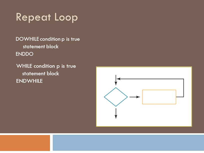 Repeat Loop DOWHILE condition p is true statement block ENDDO WHILE condition p is true statement block ENDWHILE