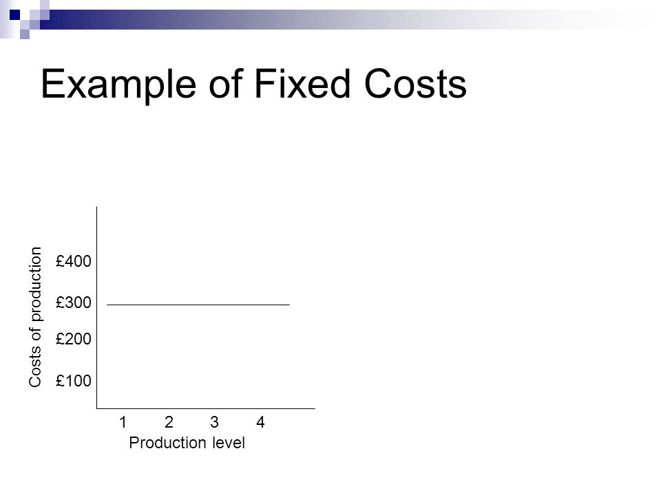 Example of Fixed Costs £100 £400 £300 £200 Costs of production Production level 1 2 3 4