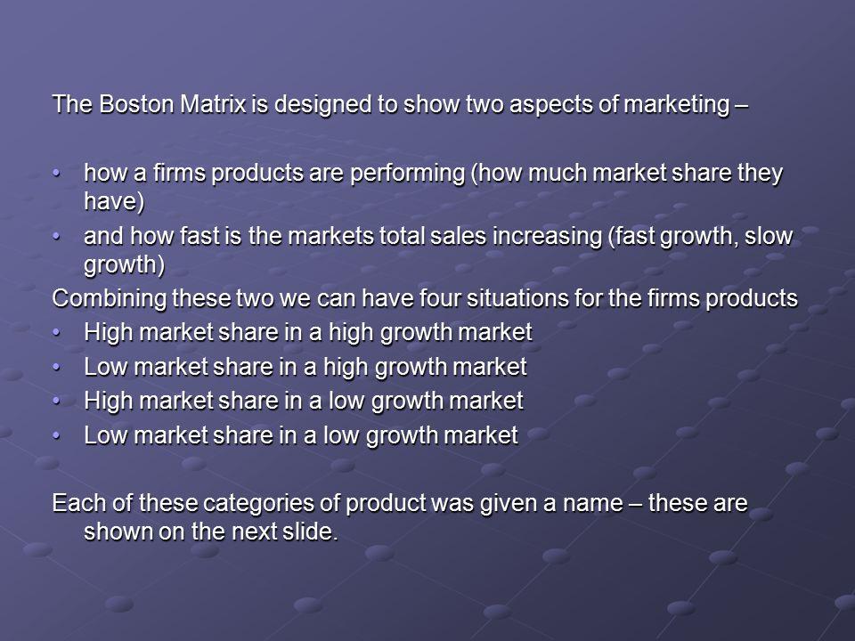 Boston matrix High---------------------------Market growth--------------------------Low High Market Share Low Star Cash Cow Dog Problem Child or ?
