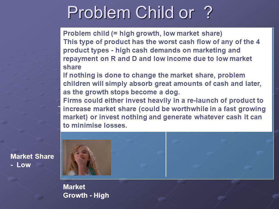 Problem Child or .