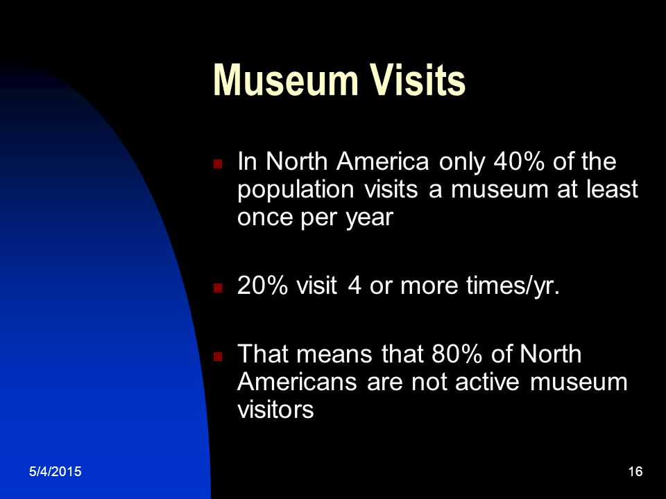 5/4/201516 Museum Visits In North America only 40% of the population visits a museum at least once per year 20% visit 4 or more times/yr.