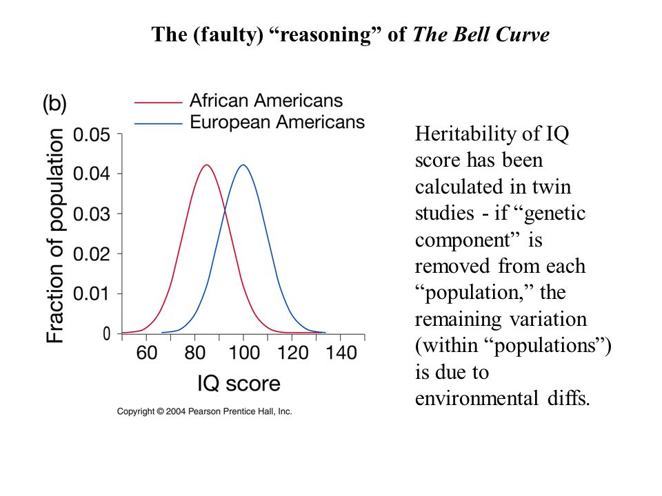 The (faulty) reasoning of The Bell Curve Heritability of IQ score has been calculated in twin studies - if genetic component is removed from each population, the remaining variation (within populations ) is due to environmental diffs.