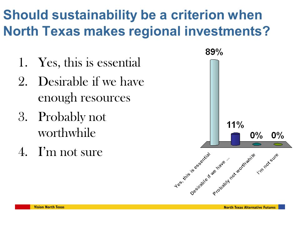 Should sustainability be a criterion when North Texas makes regional investments.