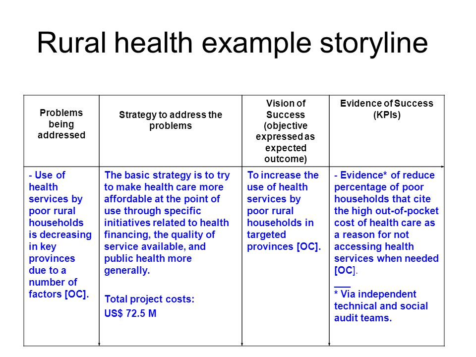 Rural health example storyline Problems being addressed Strategy to address the problems Vision of Success (objective expressed as expected outcome) E