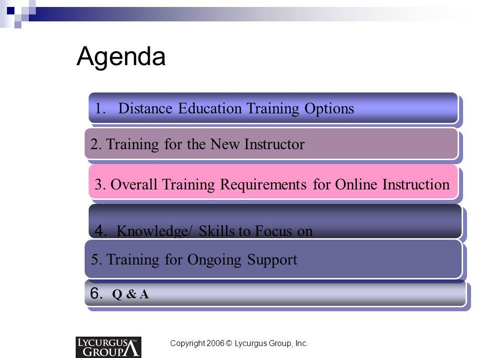 Copyright 2006 © Lycurgus Group, Inc. 1.Distance Education Training Options