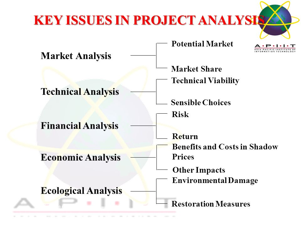 Overview of Management © Centre for Financial Management, Bangalore FEASIBILITY STUDY : A SCHEMATIC DIAGRAM Generation of Ideas Initial Screening Is the Idea Prima Facie Promising Plan Feasibility Analysis Conduct Market AnalysisConduct Technical Analysis Conduct Financial Analysis Conduct Economic and Ecological Analysis Is the Project Worthwhile .