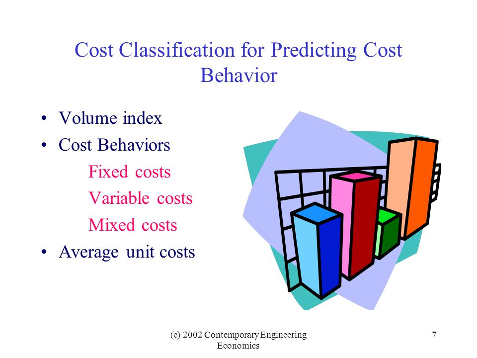 (c) 2002 Contemporary Engineering Economics 7 Cost Classification for Predicting Cost Behavior Volume index Cost Behaviors Fixed costs Variable costs Mixed costs Average unit costs