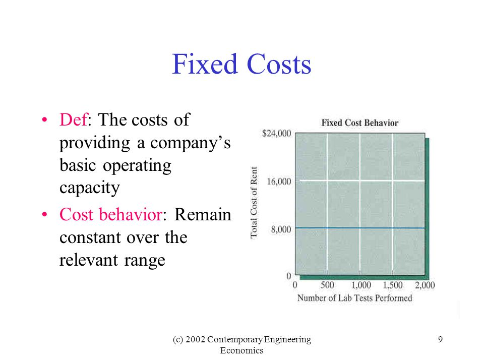 (c) 2002 Contemporary Engineering Economics 9 Fixed Costs Def: The costs of providing a company's basic operating capacity Cost behavior: Remain constant over the relevant range