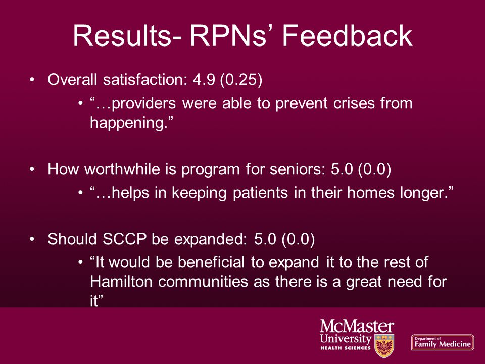 Results- RPNs' Feedback Overall satisfaction: 4.9 (0.25) …providers were able to prevent crises from happening. How worthwhile is program for seniors: 5.0 (0.0) …helps in keeping patients in their homes longer. Should SCCP be expanded: 5.0 (0.0) It would be beneficial to expand it to the rest of Hamilton communities as there is a great need for it