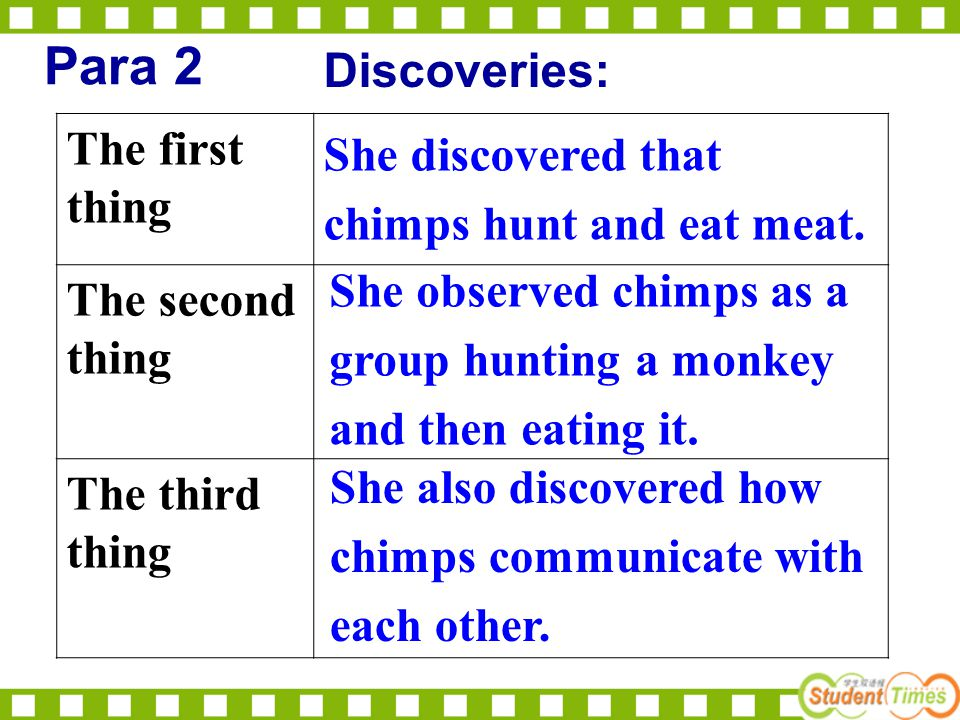 Para 2 The first thing The second thing The third thing She discovered that chimps hunt and eat meat. She observed chimps as a group hunting a monkey