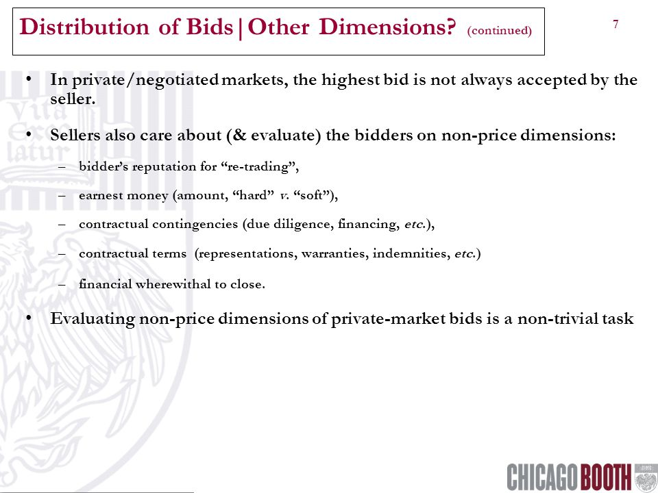 7 Distribution of Bids|Other Dimensions.