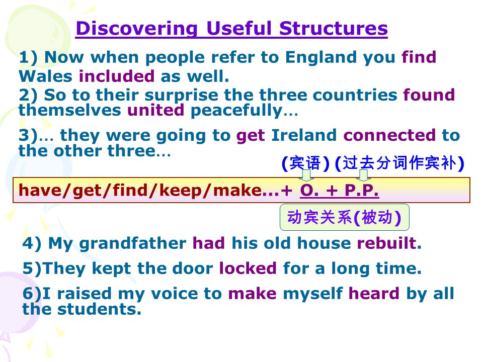 Discovering Useful Structures 1) Now when people refer to England you find Wales included as well.