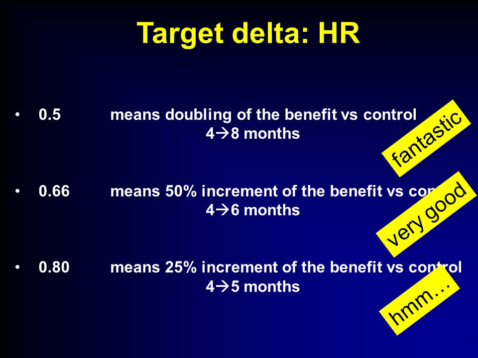 0.5means doubling of the benefit vs control 4  8 months 0.66means 50% increment of the benefit vs control 4  6 months 0.80means 25% increment of the benefit vs control 4  5 months Target delta: HR fantastic very good hmm…