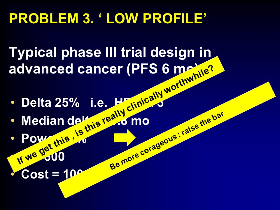 PROBLEM 3. ' LOW PROFILE' Typical phase III trial design in advanced cancer (PFS 6 mo) Delta 25% i.e. HR =.75 Median delta = 1.8 mo Power 90% N = 800