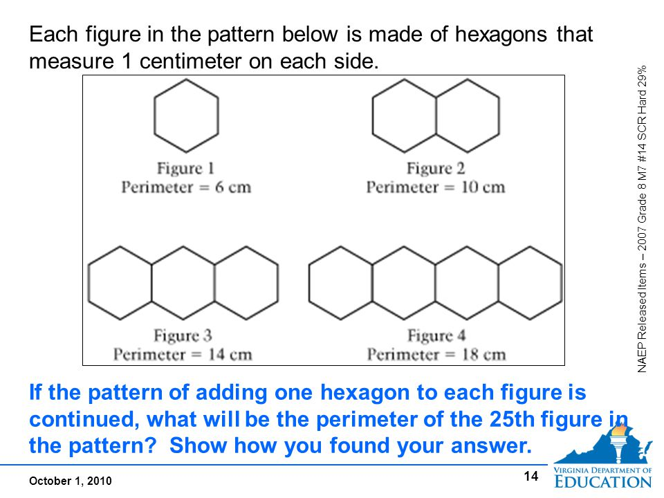 October 1, 2010 14 Each figure in the pattern below is made of hexagons that measure 1 centimeter on each side.
