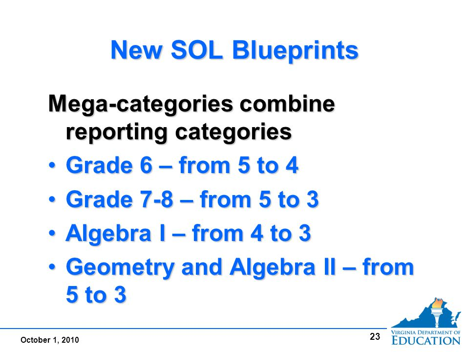 October 1, 2010 New SOL Blueprints Mega-categories combine reporting categories Grade 6 – from 5 to 4Grade 6 – from 5 to 4 Grade 7-8 – from 5 to 3Grade 7-8 – from 5 to 3 Algebra I – from 4 to 3Algebra I – from 4 to 3 Geometry and Algebra II – from 5 to 3Geometry and Algebra II – from 5 to 3 Mega-categories combine reporting categories Grade 6 – from 5 to 4Grade 6 – from 5 to 4 Grade 7-8 – from 5 to 3Grade 7-8 – from 5 to 3 Algebra I – from 4 to 3Algebra I – from 4 to 3 Geometry and Algebra II – from 5 to 3Geometry and Algebra II – from 5 to 3 23