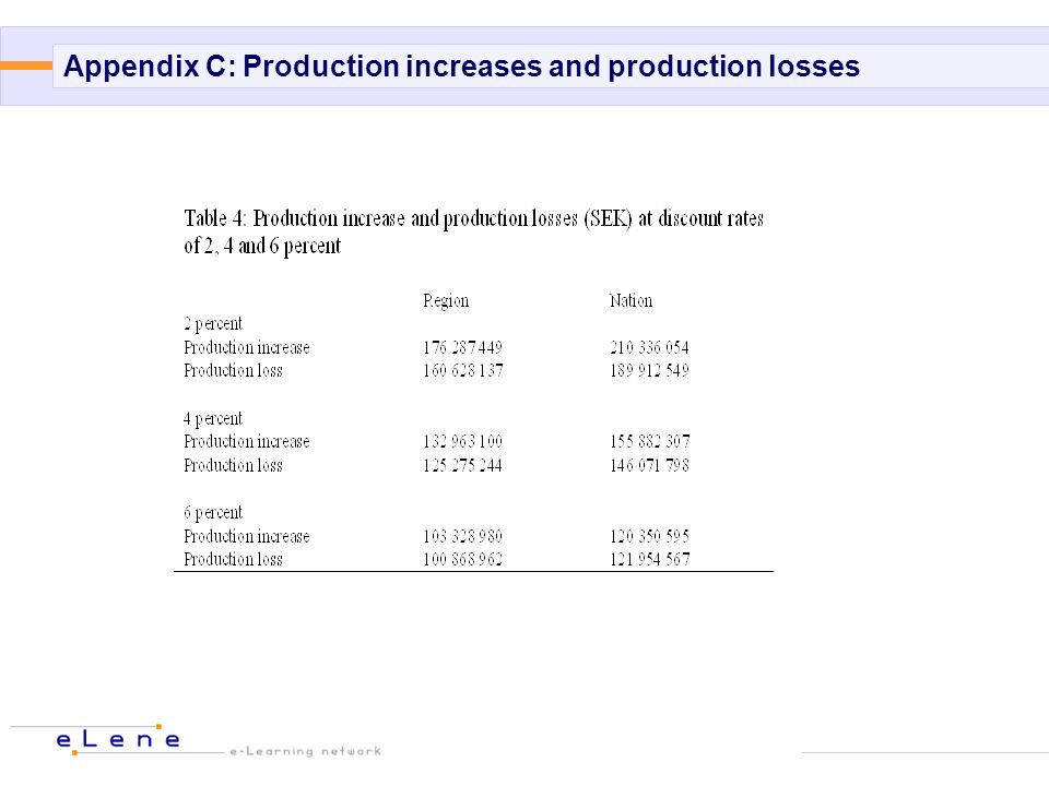 Appendix C: Production increases and production losses