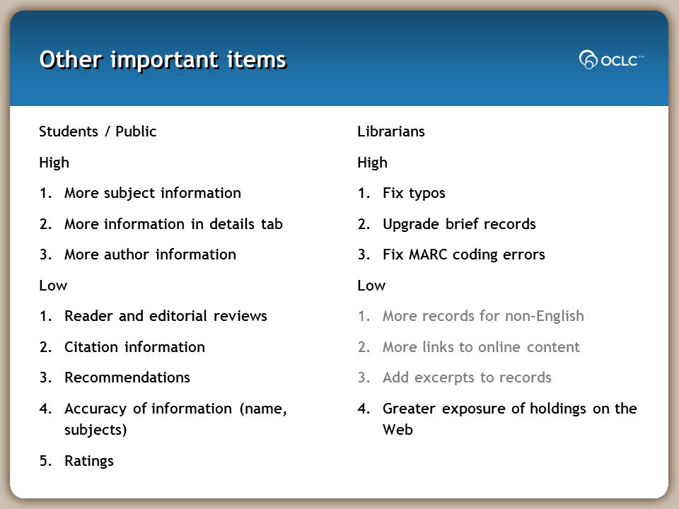 Other important items Students / Public High 1.More subject information 2.More information in details tab 3.More author information Low 1.Reader and editorial reviews 2.Citation information 3.Recommendations 4.Accuracy of information (name, subjects) 5.Ratings Librarians High 1.Fix typos 2.Upgrade brief records 3.Fix MARC coding errors Low 1.More records for non-English 2.More links to online content 3.Add excerpts to records 4.Greater exposure of holdings on the Web