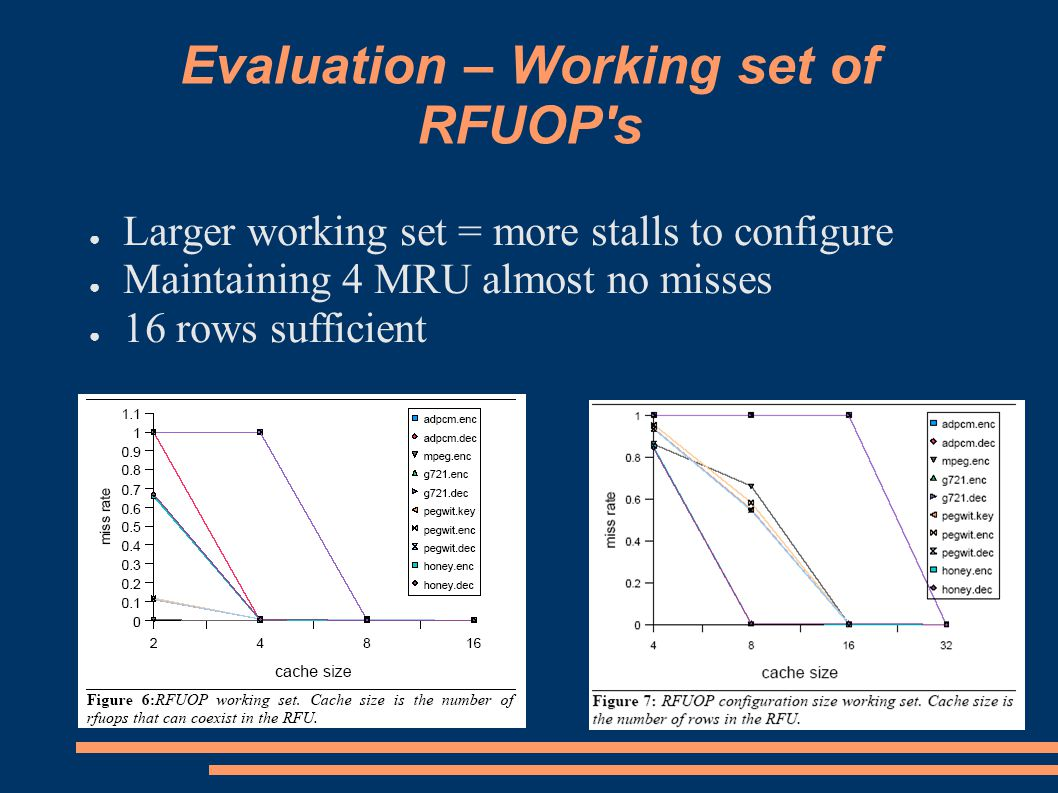 Evaluation – Working set of RFUOP s ● Larger working set = more stalls to configure ● Maintaining 4 MRU almost no misses ● 16 rows sufficient