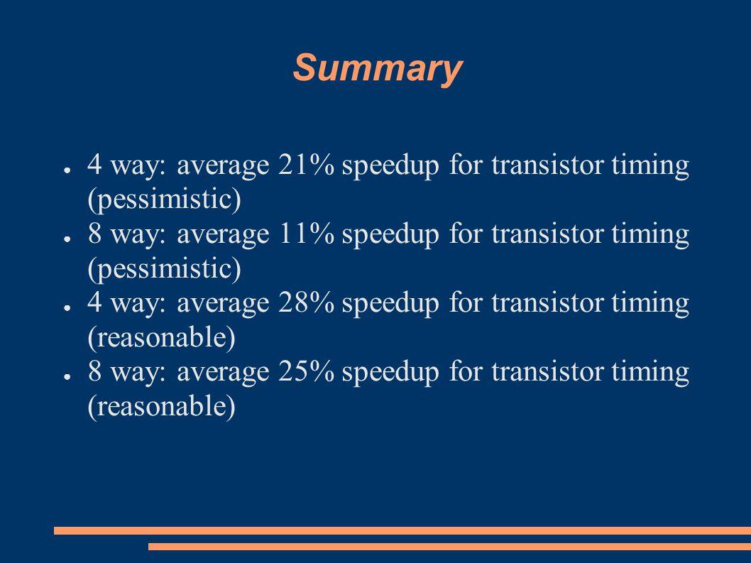 Summary ● 4 way: average 21% speedup for transistor timing (pessimistic) ● 8 way: average 11% speedup for transistor timing (pessimistic) ● 4 way: average 28% speedup for transistor timing (reasonable) ● 8 way: average 25% speedup for transistor timing (reasonable)