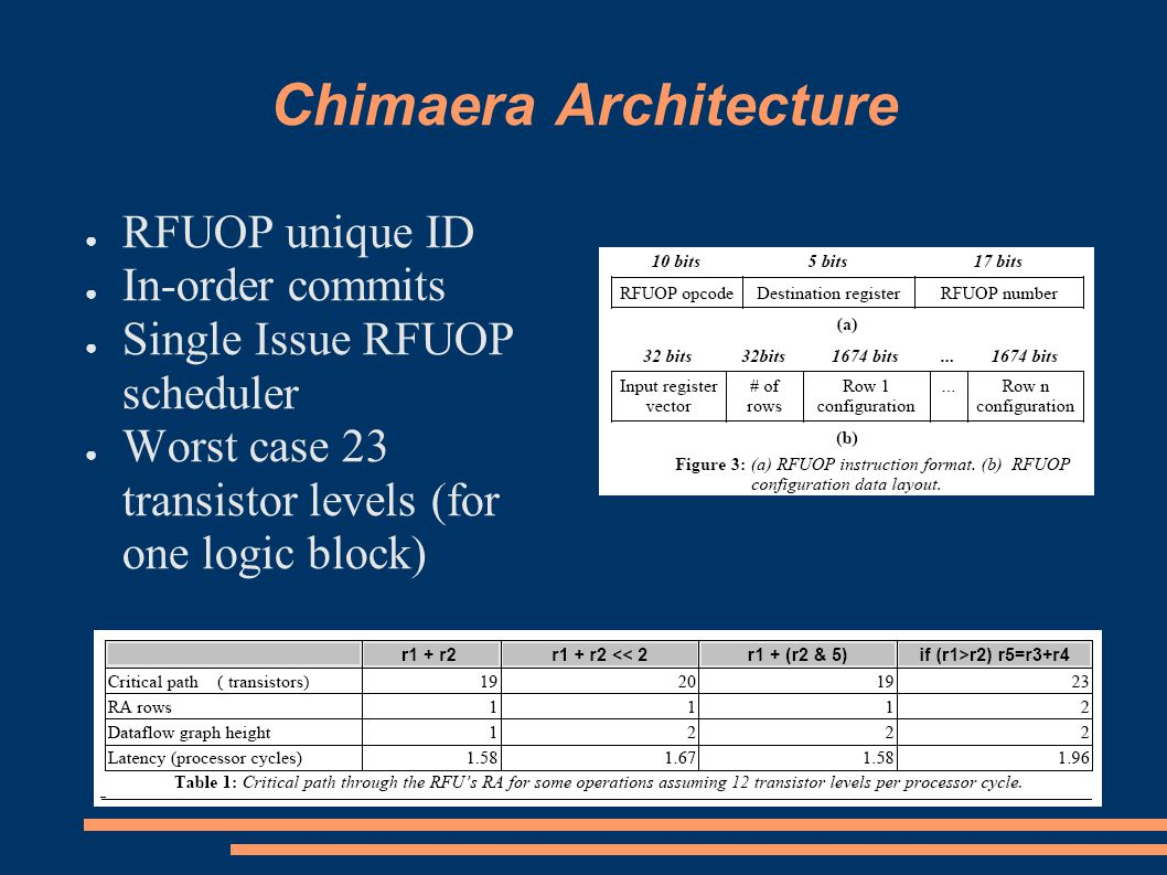 Chimaera Architecture ● RFUOP unique ID ● In-order commits ● Single Issue RFUOP scheduler ● Worst case 23 transistor levels (for one logic block)