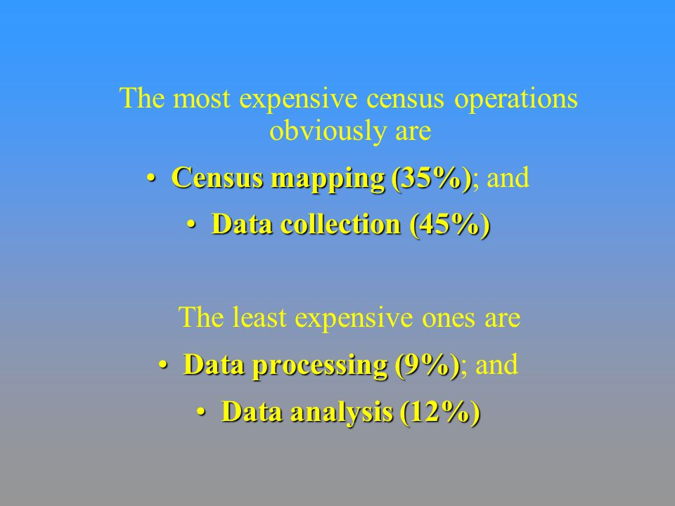 The cost of a census, distributed by 'operation'